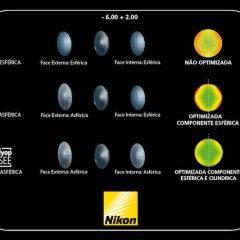 Imagem da notícia: Nikon Myopsee: nova geração de lentes para miopia